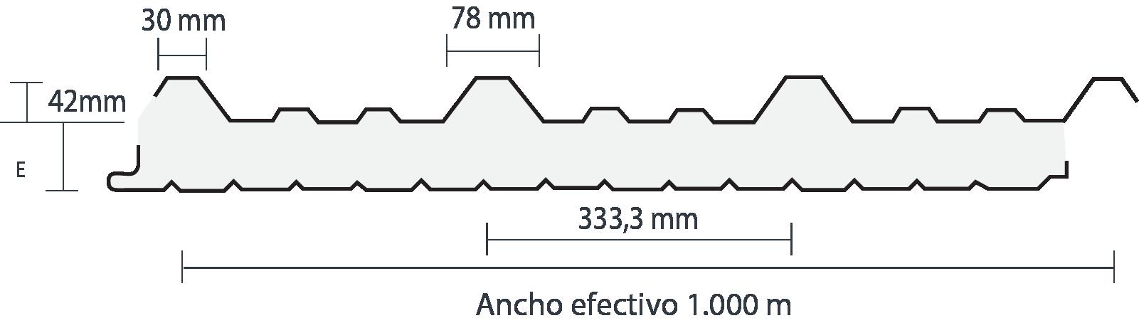 medidas-glamet-a42-max-acero